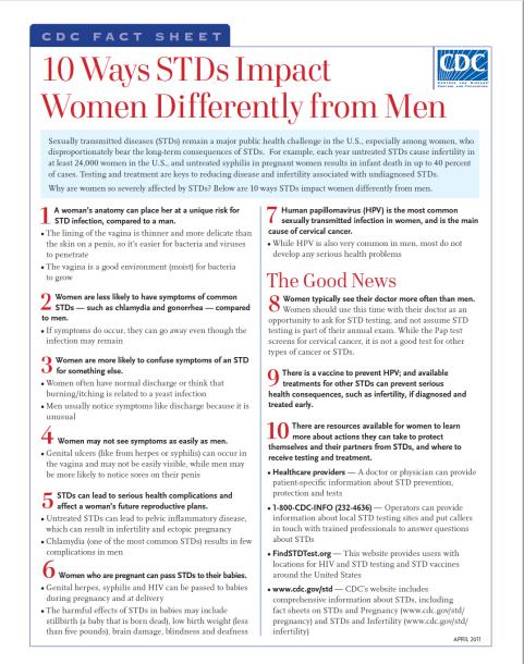 Ten ways STDs impact women differently than men
